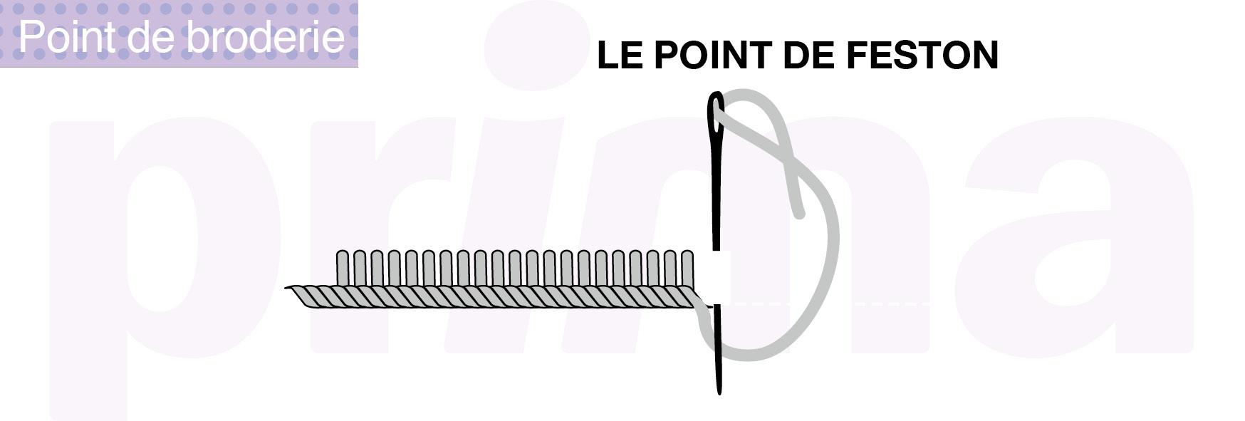Broderie Le Point De Feston Femme Actuelle Le Mag