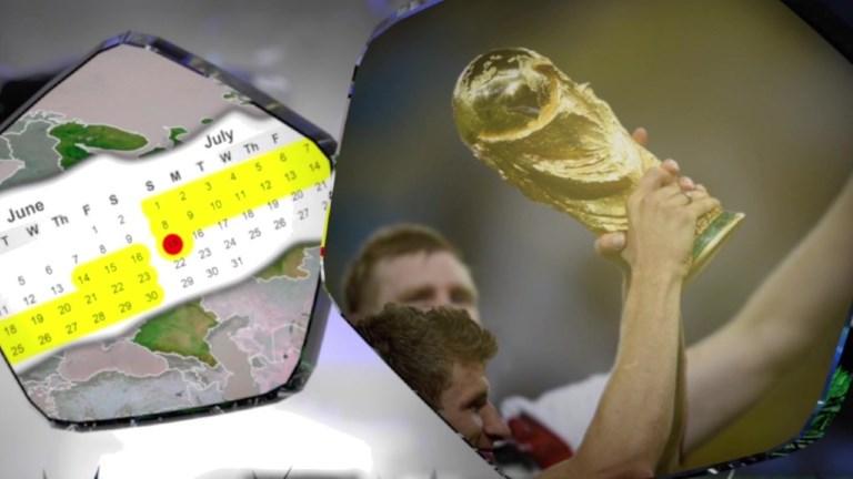 Présentation du Mondial-2018